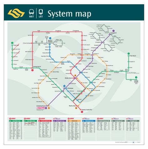 Peta-Jaringan-MRT-Singapore